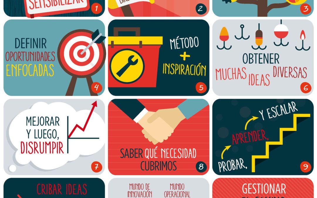 """Innovación efectiva: """"12 iniciativas para impulsar los resultados de la innovación en su empresa"""""""