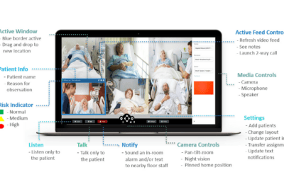 Virtual Sitters: How Hospitals are Protecting Patients While Keeping Costs Down