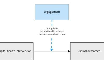 Engagement techniques for digital health interventions