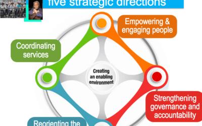 5 estrategias para conseguir Servicios de Salud Integrados y Centrados en la Persona